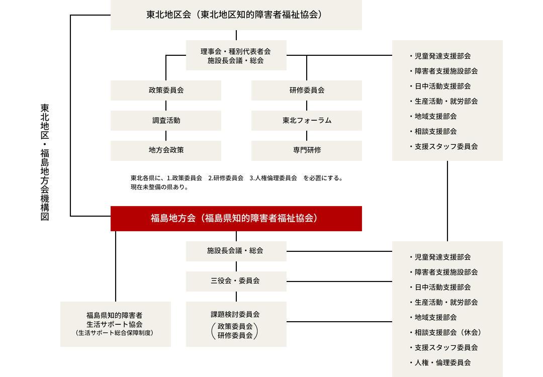 outline_chart.jpg