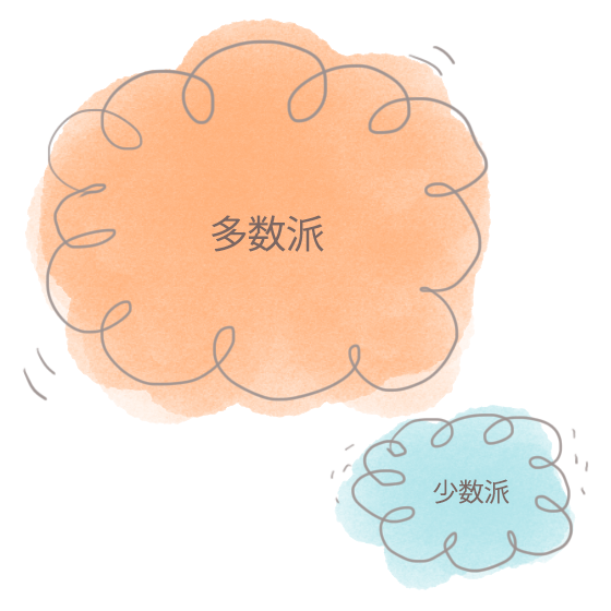 多数派と少数派というものの見方を表現した図 大小ふたつの色分けされた雲があり、「多数派」と書かれた大きい雲に、「少数派」と書かれた小さい雲が追いやられています。